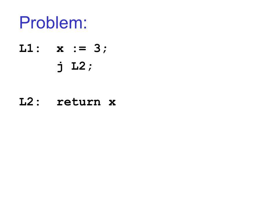 Problem: L1: x := 3; j L2; L2: return x