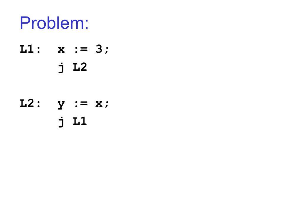 Problem: L1: x := 3; j L2 L2: y := x; j L1