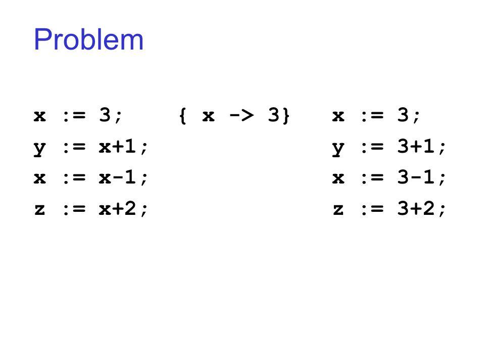 Problem x := 3; { x -> 3} x := 3; y := x+1; y := 3+1; x := x-1; x := 3-1; z := x+2; z := 3+2;