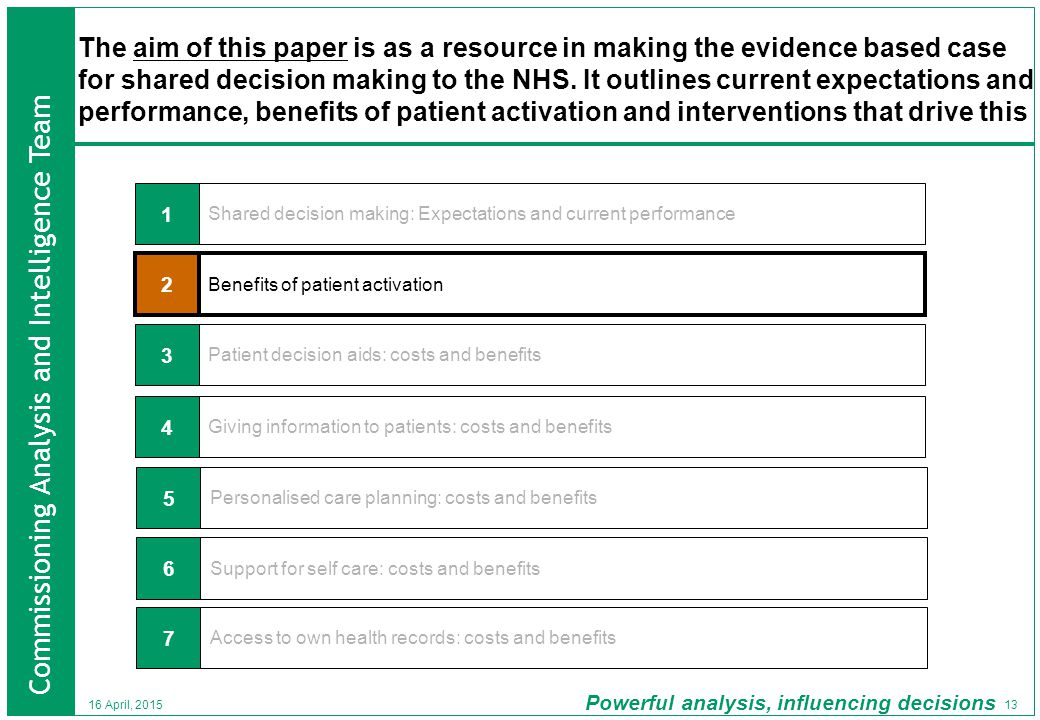 Commissioning Analysis and Intelligence Team Powerful analysis, influencing decisions 13 16 April, 2015 The aim of this paper is as a resource in making the evidence based case for shared decision making to the NHS.