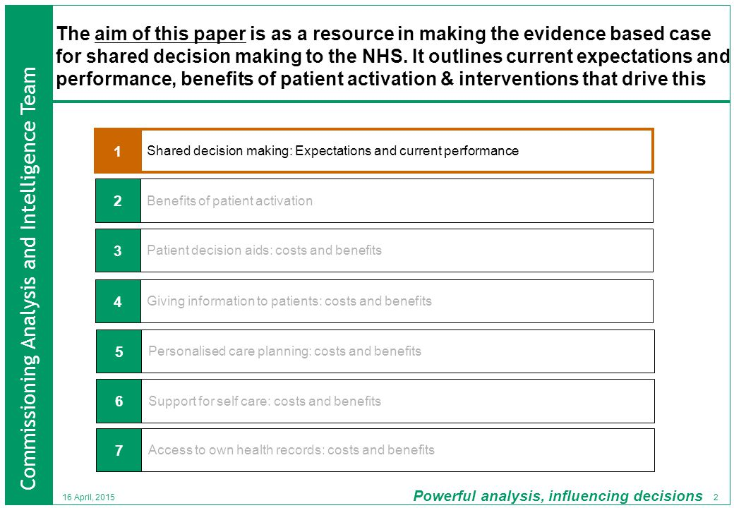 Commissioning Analysis and Intelligence Team Powerful analysis, influencing decisions 2 16 April, 2015 The aim of this paper is as a resource in making the evidence based case for shared decision making to the NHS.