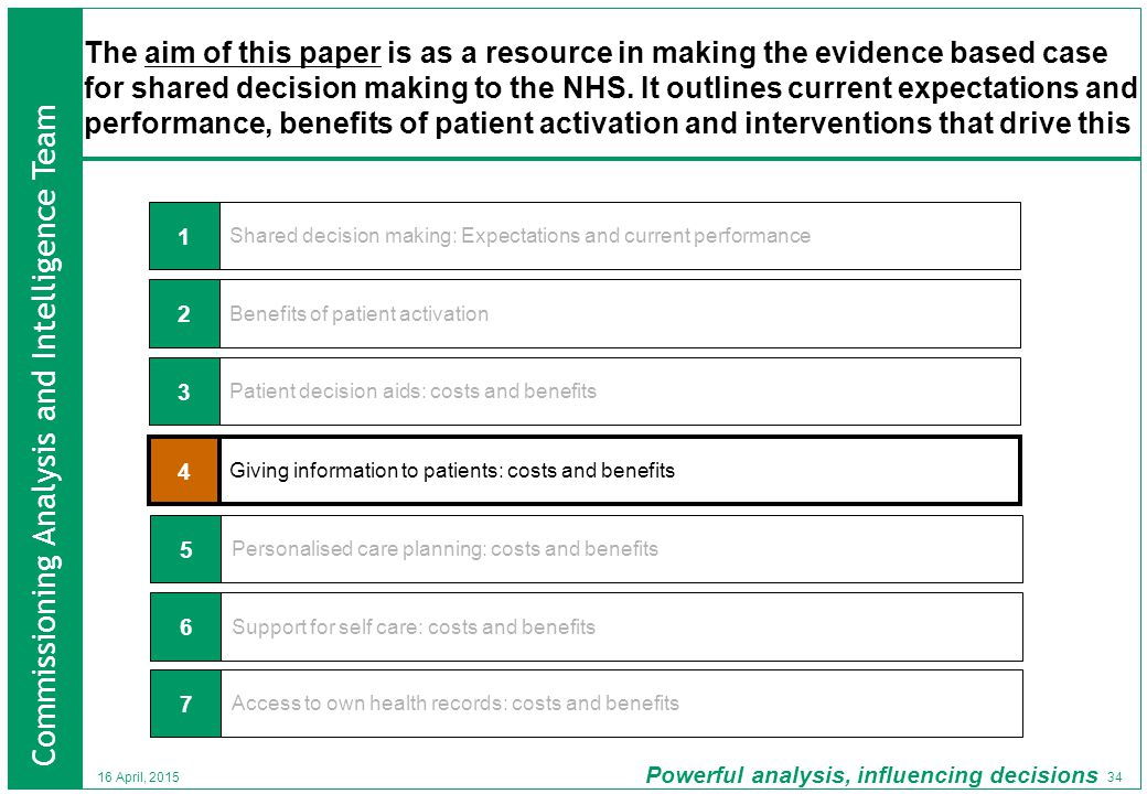 Commissioning Analysis and Intelligence Team Powerful analysis, influencing decisions 34 16 April, 2015 The aim of this paper is as a resource in making the evidence based case for shared decision making to the NHS.
