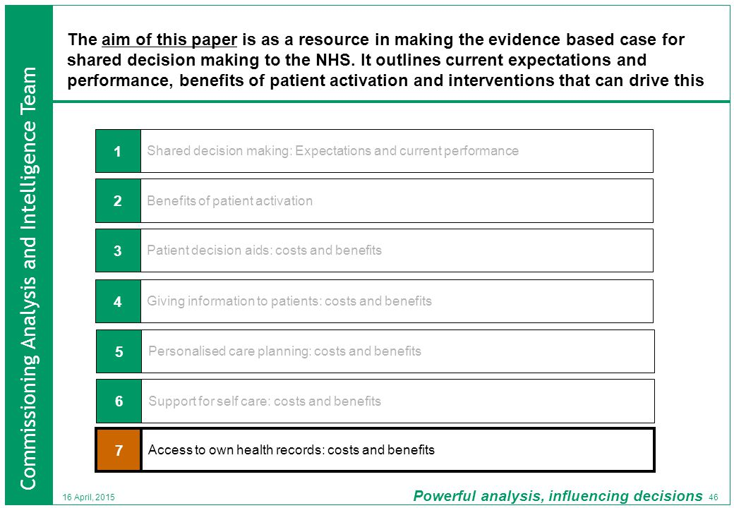 Commissioning Analysis and Intelligence Team Powerful analysis, influencing decisions 46 16 April, 2015 The aim of this paper is as a resource in making the evidence based case for shared decision making to the NHS.