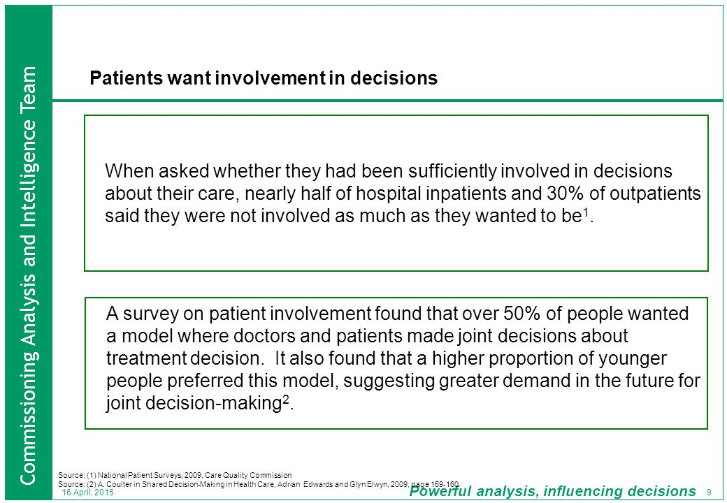 Commissioning Analysis and Intelligence Team Powerful analysis, influencing decisions 30 16 April, 2015 The evidence suggests using patient decision aids makes little difference to the length of consultations Choice of statin 3.8 minutes extra outpatient consultation when using decision aid, but not statistically significant 6 Breast cancer screening One study found consultations using decision aids took 8 minutes less than regular consultations 2.
