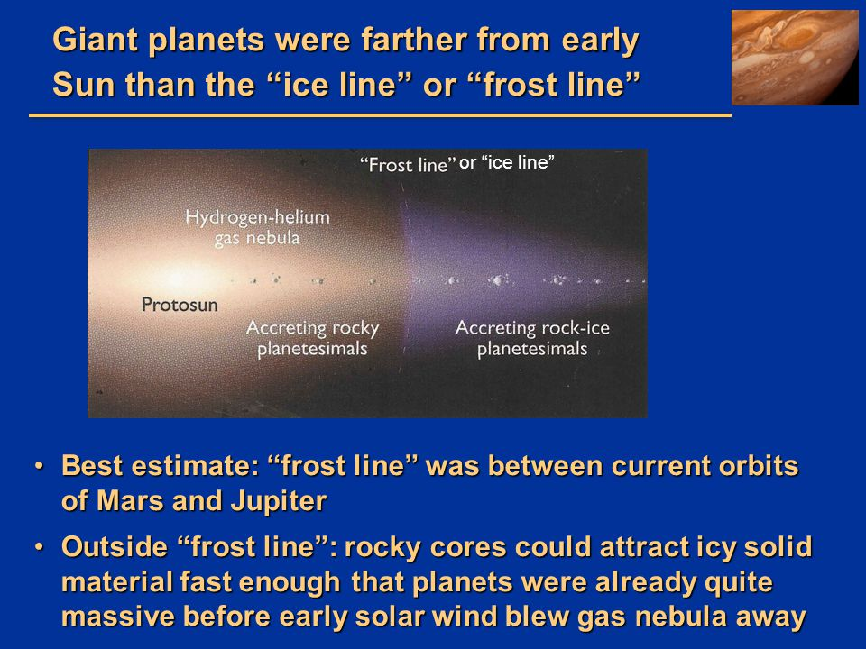 """Giant planets were farther from early Sun than the """"ice line"""" or """"frost line"""" Best estimate: """"frost line"""" was between current orbits of Mars and Jupit"""