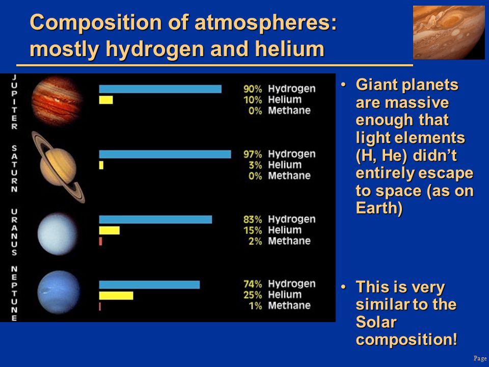 Page Composition of atmospheres: mostly hydrogen and helium Giant planets are massive enough that light elements (H, He) didn't entirely escape to spa