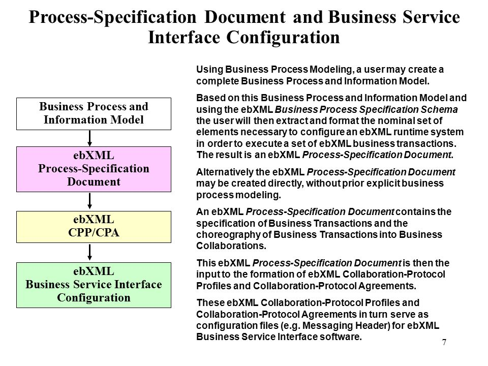 7 Business Process and Information Model ebXML Process-Specification Document ebXML CPP/CPA ebXML Business Service Interface Configuration Process-Specification Document and Business Service Interface Configuration Using Business Process Modeling, a user may create a complete Business Process and Information Model.