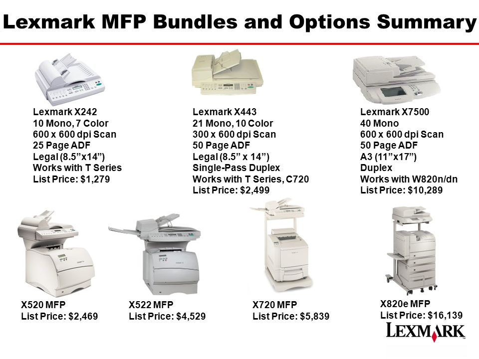Lexmark MFP Bundles and Options Summary X820e MFP List Price: $16,139 X520 MFP List Price: $2,469 X522 MFP List Price: $4,529 X720 MFP List Price: $5,