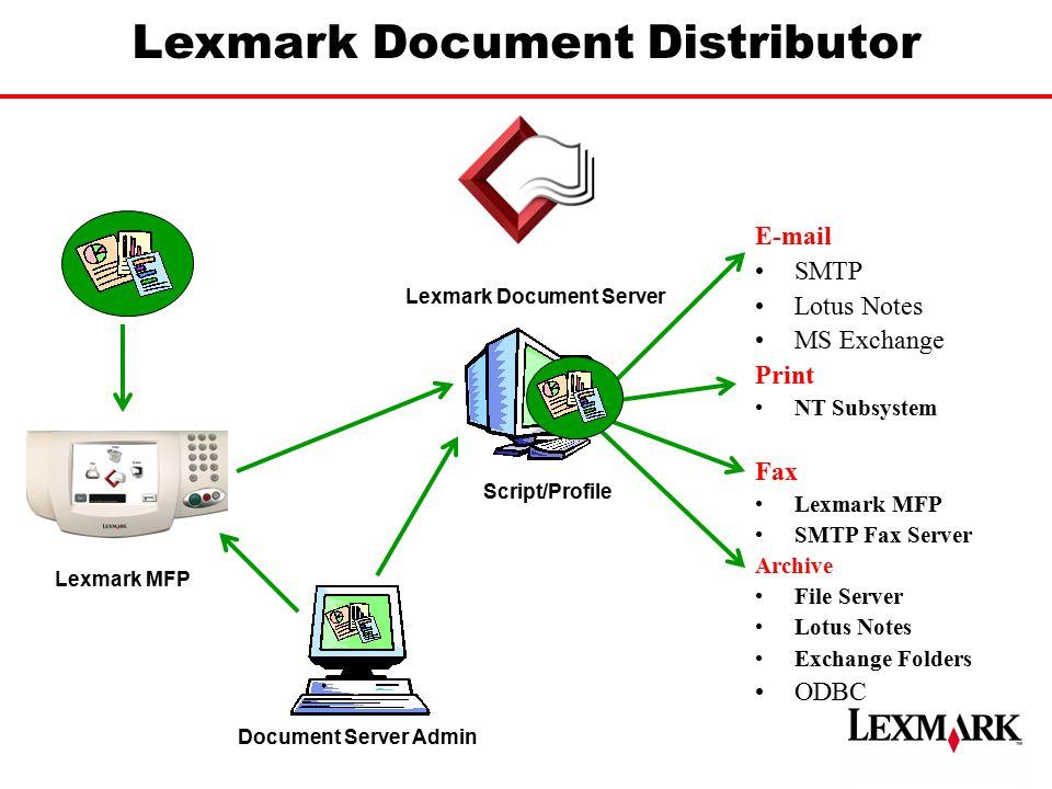 Lexmark Document Distributor Lexmark MFP Lexmark Document Server Document Server Admin Script/Profile E-mail SMTP Lotus Notes MS Exchange Print NT Sub
