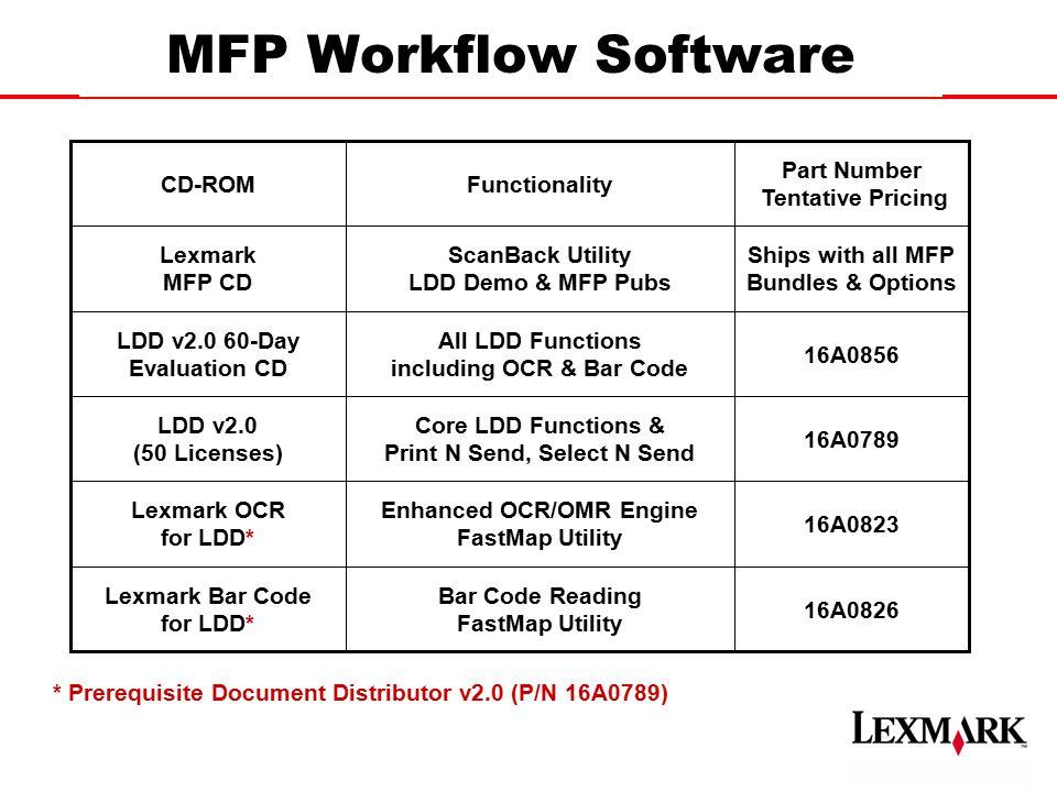 MFP Workflow Software * Prerequisite Document Distributor v2.0 (P/N 16A0789) Lexmark Bar Code for LDD* Lexmark OCR for LDD* LDD v2.0 (50 Licenses) LDD