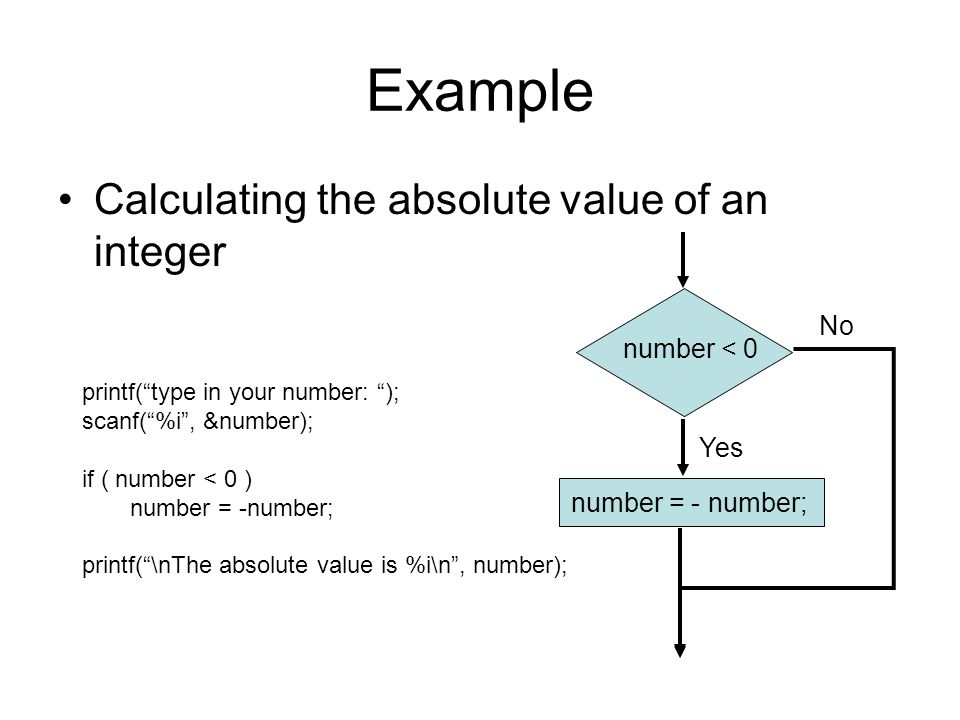 More on switch Statement case value 1: statement 1; case value 2: statement 2; break ; == value 1 statement 1 Y N == value 2 N Y statement 2 Usually, this is a BUG.