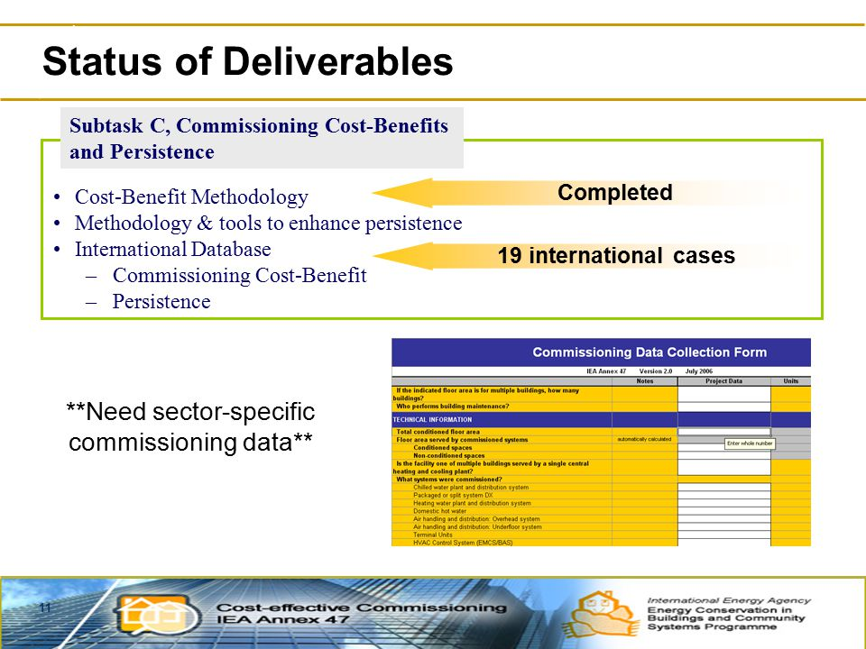 11 Status of Deliverables Subtask C, Commissioning Cost-Benefits and Persistence Cost-Benefit Methodology Methodology & tools to enhance persistence International Database –Commissioning Cost-Benefit –Persistence **Need sector-specific commissioning data** Completed 19 international cases