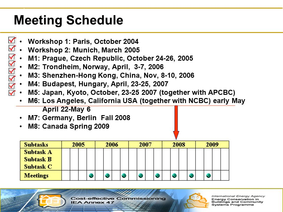 8 Meeting Schedule Workshop 1: Paris, October 2004 Workshop 2: Munich, March 2005 M1: Prague, Czech Republic, October 24-26, 2005 M2: Trondheim, Norway, April, 3-7, 2006 M3: Shenzhen-Hong Kong, China, Nov, 8-10, 2006 M4: Budapest, Hungary, April, 23-25, 2007 M5: Japan, Kyoto, October, 23-25 2007 (together with APCBC) M6: Los Angeles, California USA (together with NCBC) early May April 22-May 6 M7: Germany, Berlin Fall 2008 M8: Canada Spring 2009