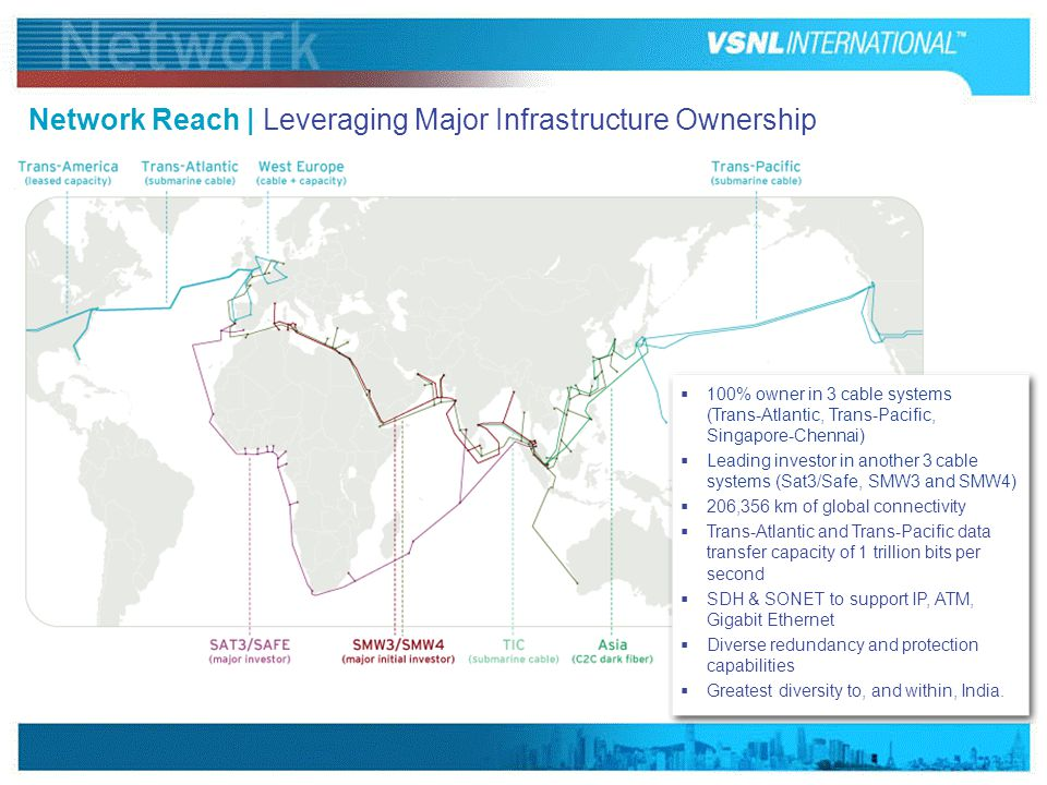 www.vsnlinternational.com Network Reach | Leveraging Major Infrastructure Ownership  100% owner in 3 cable systems (Trans-Atlantic, Trans-Pacific, Si