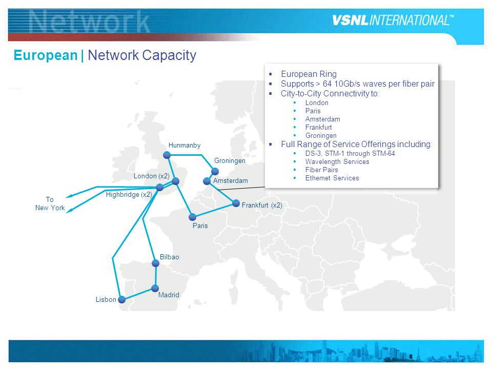 www.vsnlinternational.com London (x2) Paris Amsterdam Groningen Frankfurt (x2) Hunmanby Highbridge (x2) Madrid Lisbon Bilbao European | Network Capacity To New York  European Ring  Supports > 64 10Gb/s waves per fiber pair  City-to-City Connectivity to:  London  Paris  Amsterdam  Frankfurt  Groningen  Full Range of Service Offerings including:  DS-3, STM-1 through STM-64  Wavelength Services  Fiber Pairs  Ethernet Services