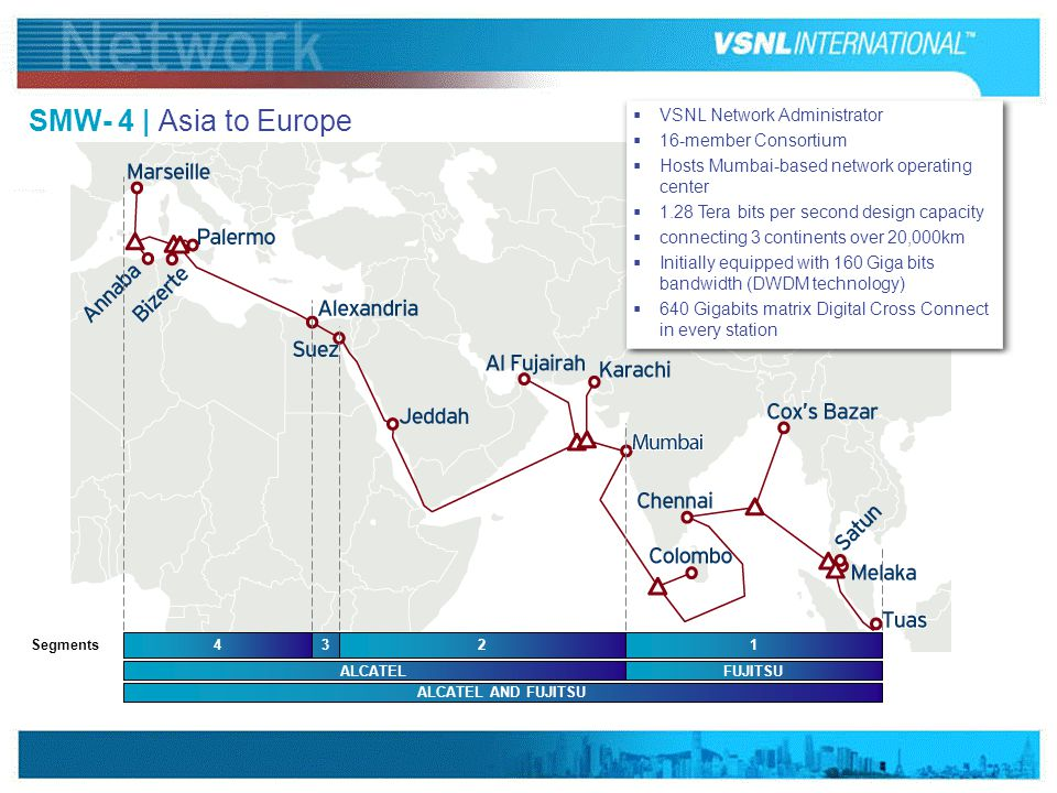 www.vsnlinternational.com SMW- 4 | Asia to Europe ALCATEL FUJITSU ALCATEL AND FUJITSU 1 34  VSNL Network Administrator  16-member Consortium  Hosts