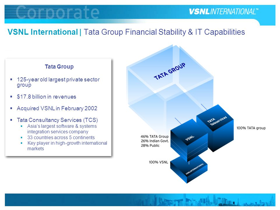 www.vsnlinternational.com VSNL International | Tata Group Financial Stability & IT Capabilities Tata Group  125-year old largest private sector group