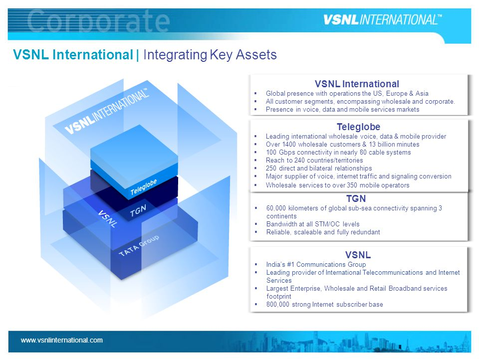 www.vsnlinternational.com VSNL International | Integrating Key Assets VSNL  India's #1 Communications Group  Leading provider of International Telec