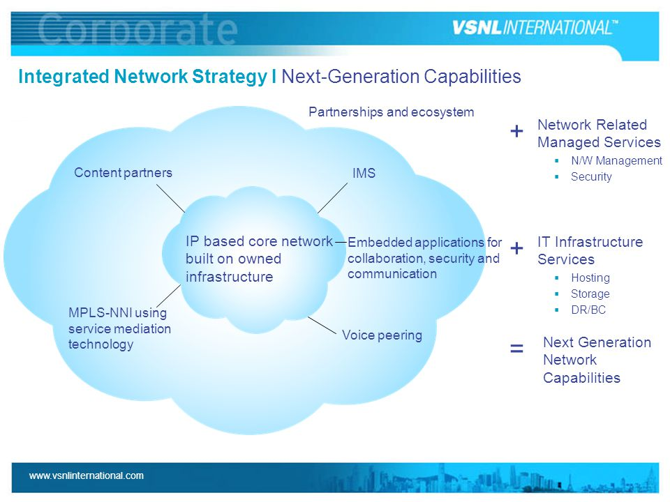 www.vsnlinternational.com Integrated Network Strategy I Next-Generation Capabilities IP based core network built on owned infrastructure Partnerships