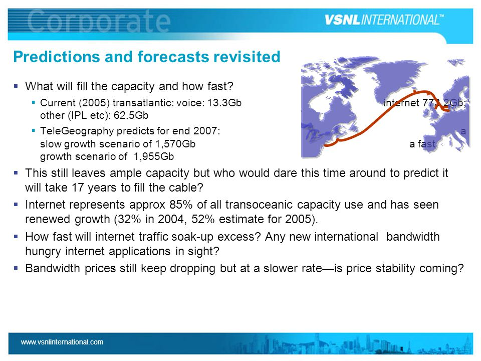 www.vsnlinternational.com Predictions and forecasts revisited  What will fill the capacity and how fast?  Current (2005) transatlantic: voice: 13.3G