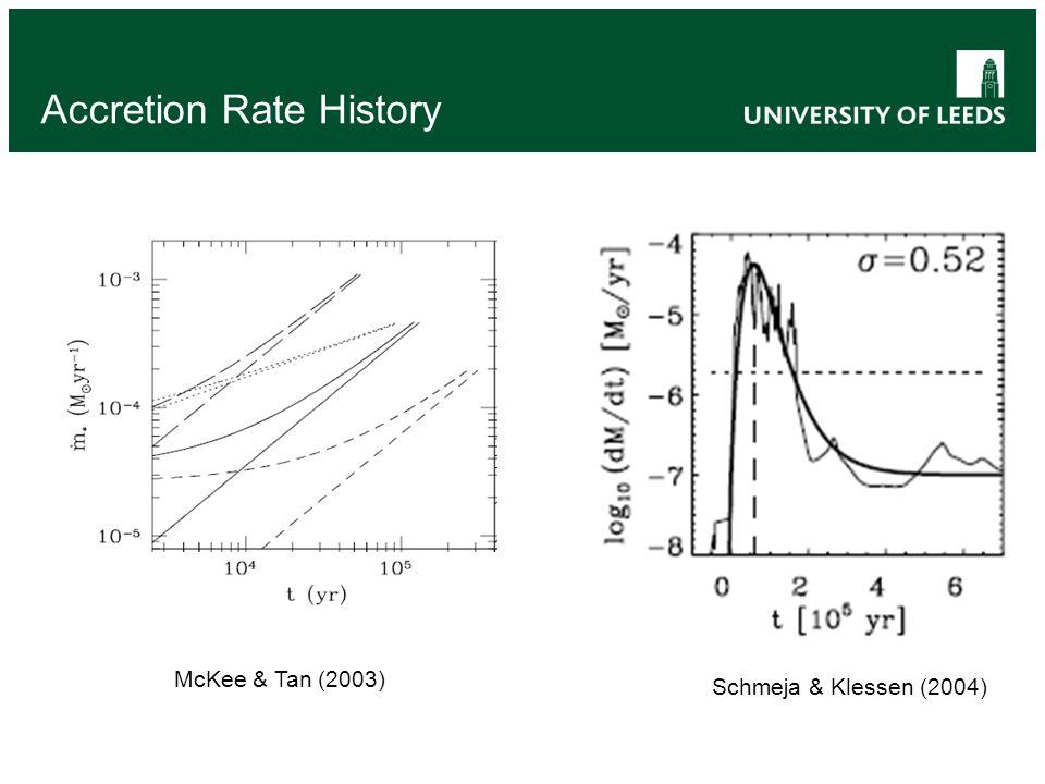 Accretion Rate History McKee & Tan (2003) Schmeja & Klessen (2004)