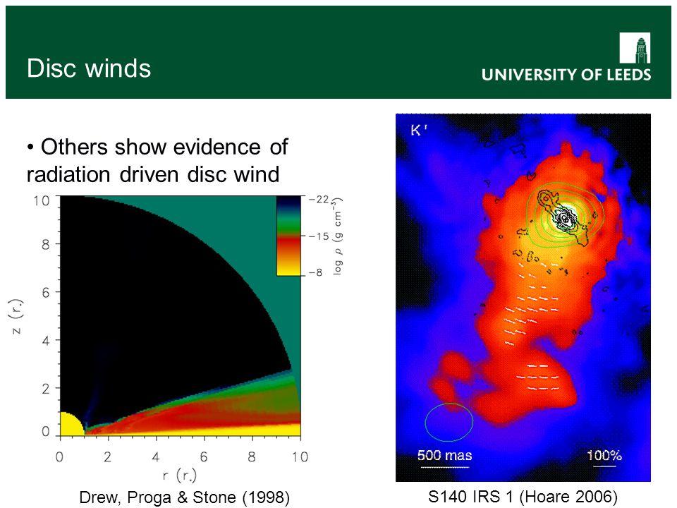 Wind Spectra Gibb & Hoare (2007)