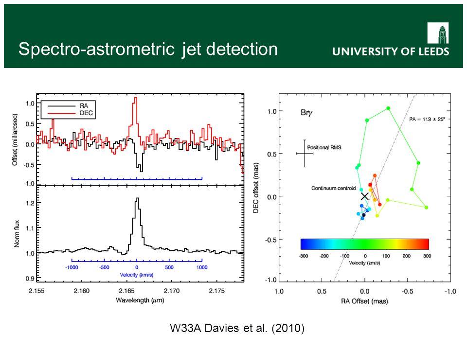 Spectro-astrometric jet detection W33A Davies et al. (2010)