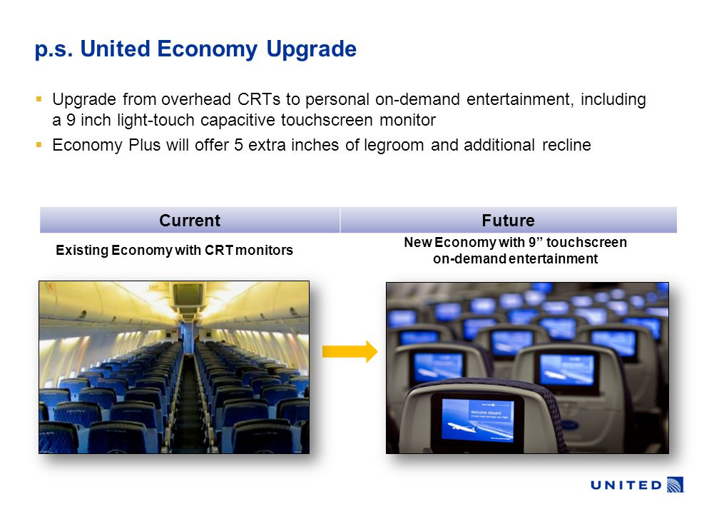 p.s. United Economy Upgrade  Upgrade from overhead CRTs to personal on-demand entertainment, including a 9 inch light-touch capacitive touchscreen mo