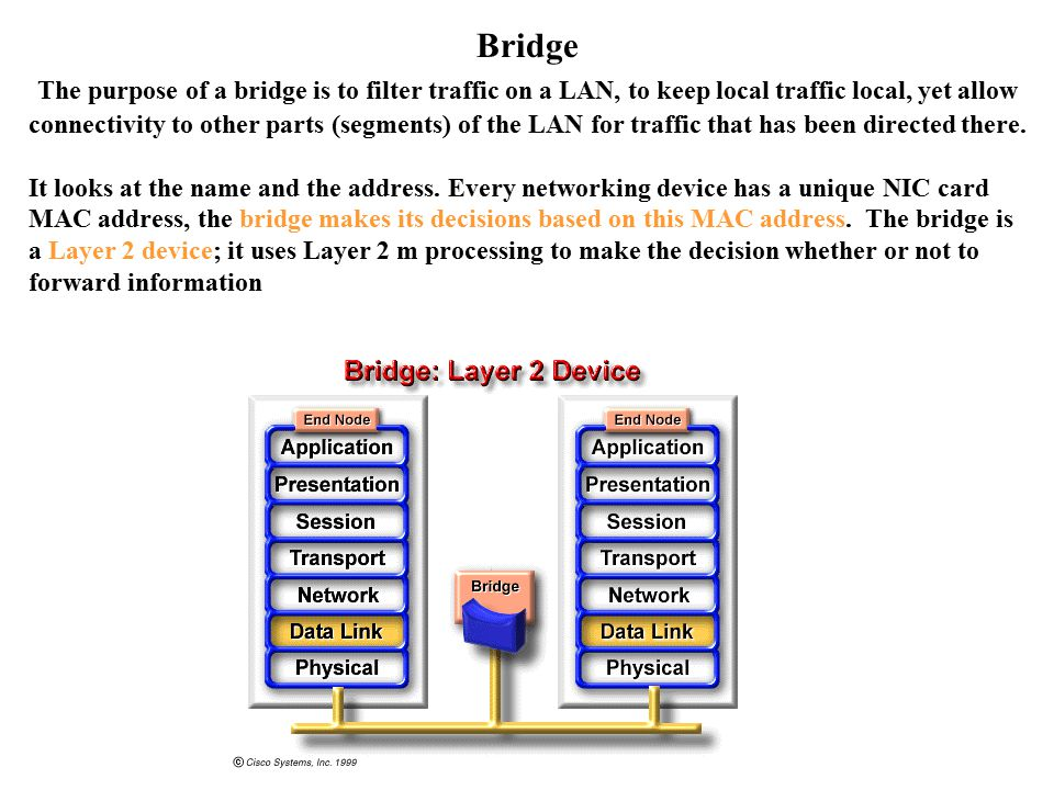 Bridge The purpose of a bridge is to filter traffic on a LAN, to keep local traffic local, yet allow connectivity to other parts (segments) of the LAN for traffic that has been directed there.