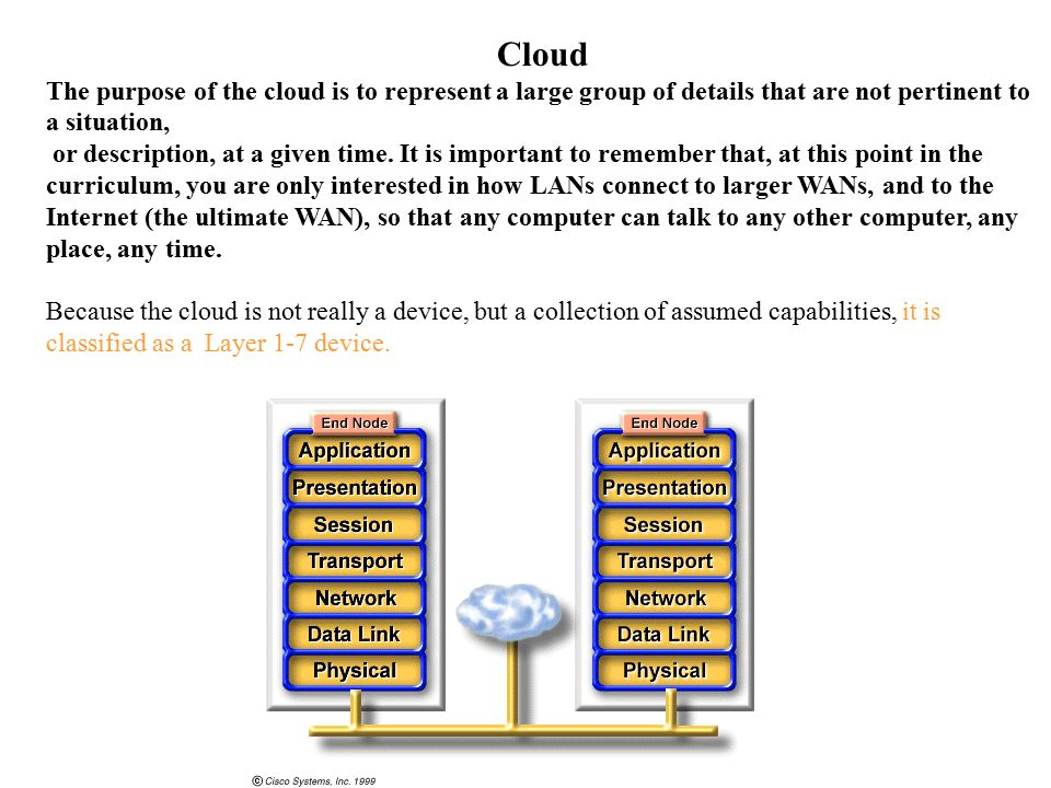 Cloud The purpose of the cloud is to represent a large group of details that are not pertinent to a situation, or description, at a given time.