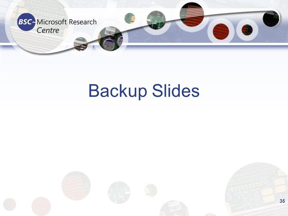 Backup Slides 35