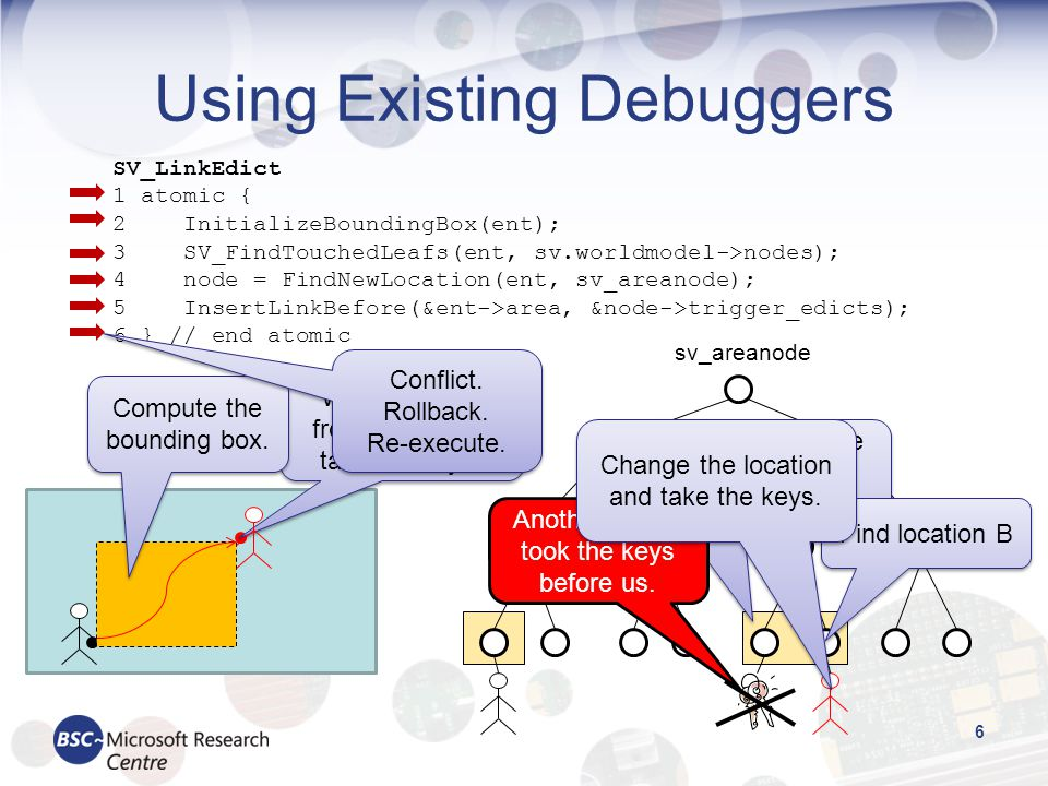Using Existing Debuggers 6 SV_LinkEdict 1 atomic { 2 InitializeBoundingBox(ent); 3 SV_FindTouchedLeafs(ent, sv.worldmodel->nodes); 4 node = FindNewLocation(ent, sv_areanode); 5 InsertLinkBefore(&ent->area, &node->trigger_edicts); 6 } // end atomic sv_areanode Want to move from A to B and take the keys.