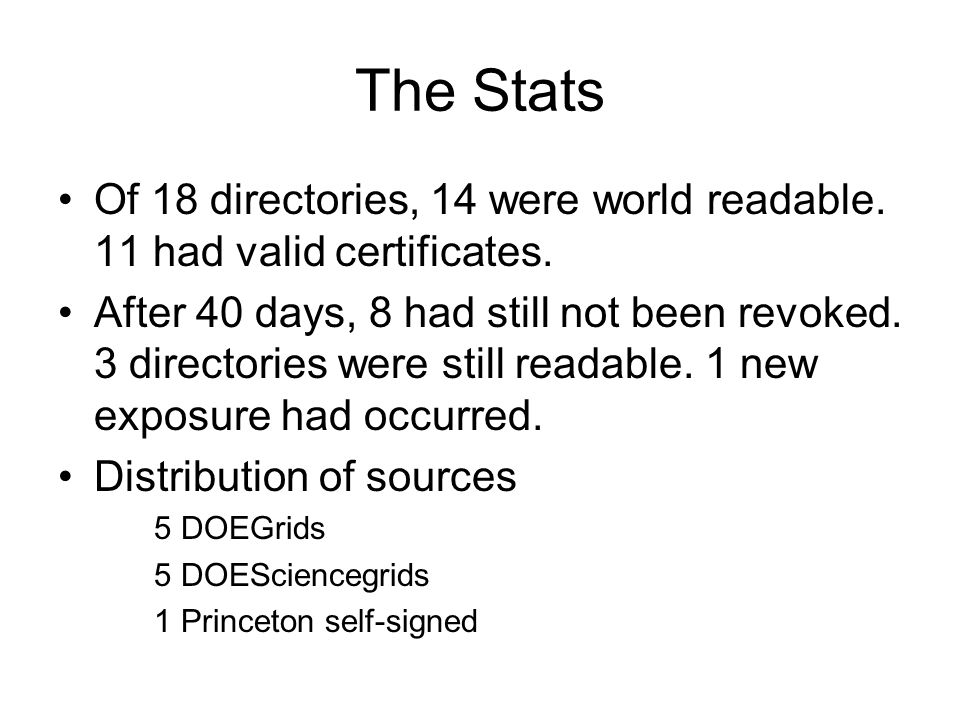 The Stats Of 18 directories, 14 were world readable.