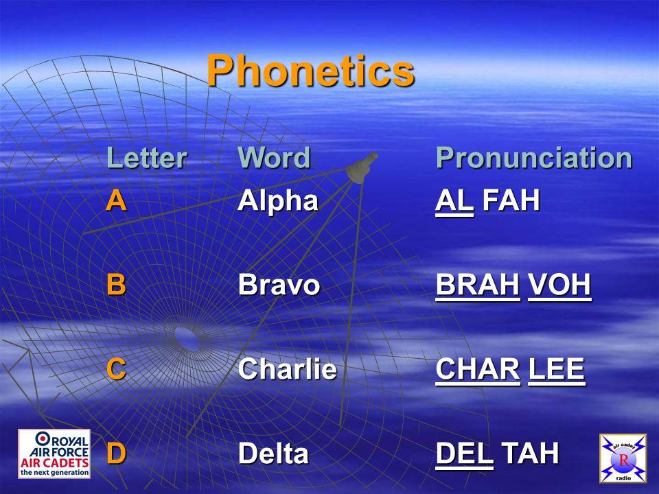 Phonetics LetterWordPronunciation AAlphaAL FAH BBravoBRAH VOH CCharlieCHAR LEE DDeltaDEL TAH