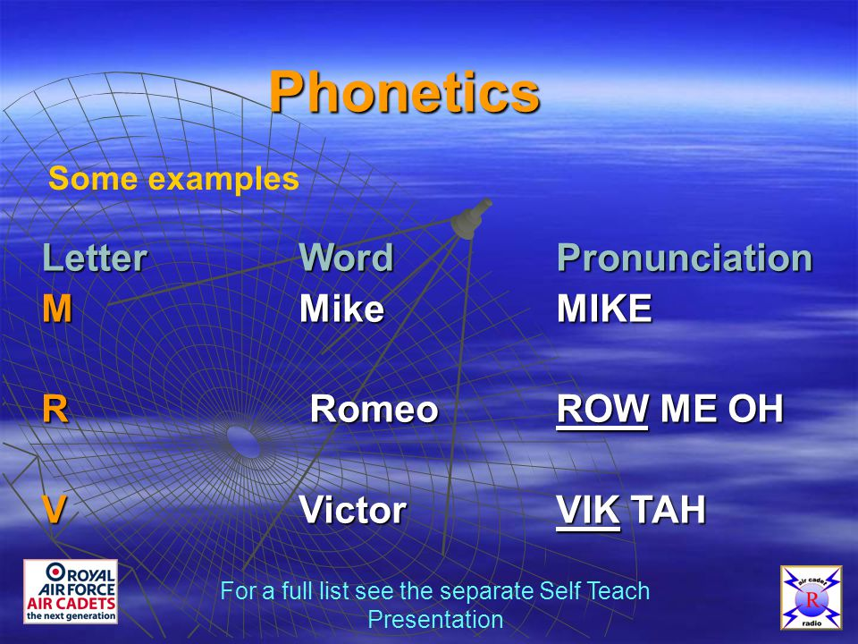 Phonetics LetterWordPronunciation MMikeMIKE R Romeo ROW ME OH VVictorVIK TAH Some examples For a full list see the separate Self Teach Presentation
