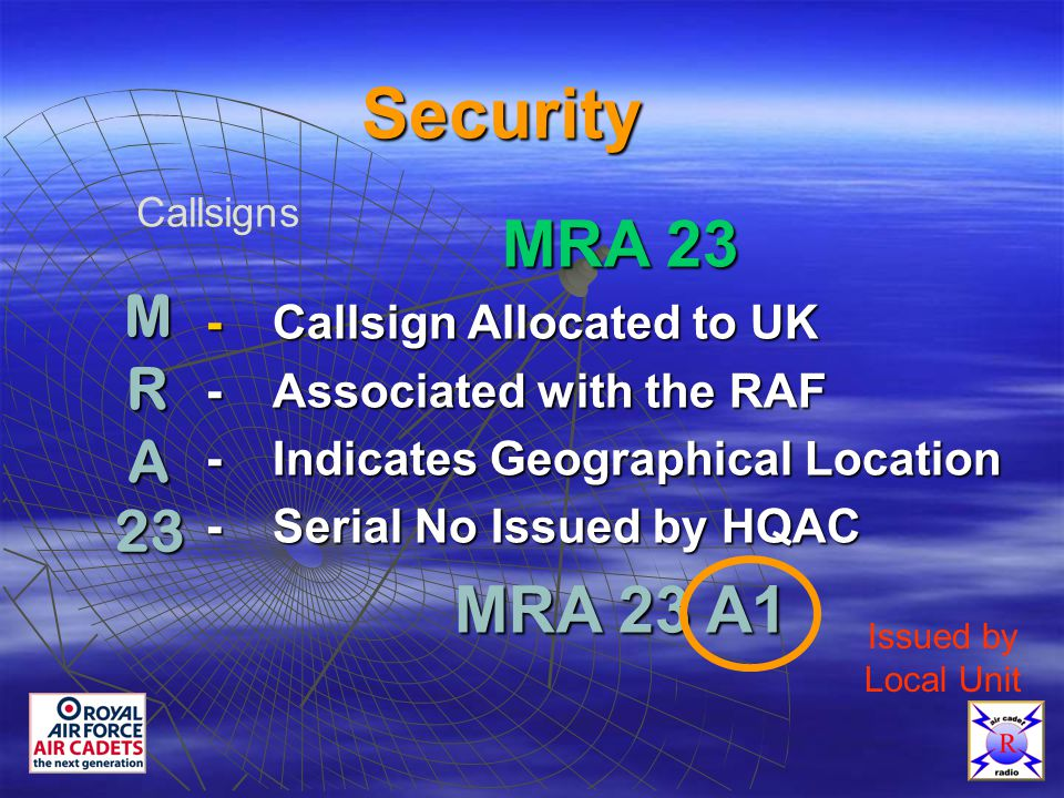 Security  Given  Given using the Phonetic Alphabet  Main  Main Station Callsign  MRA  MRA 99 Mike Romeo Alpha Nine-er Nine-er Main Station Callsign Mike Romeo Alpha Nine Nine Pronounced