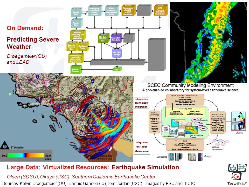 On Demand: Predicting Severe Weather Droegemeier (OU) and LEAD Large Data; Virtualized Resources: Earthquake Simulation Olsen (SDSU), Okaya (USC), Southern California Earthquake Center Sources: Kelvin Droegemeier (OU), Dennis Gannon (IU), Tom Jordan (USC).