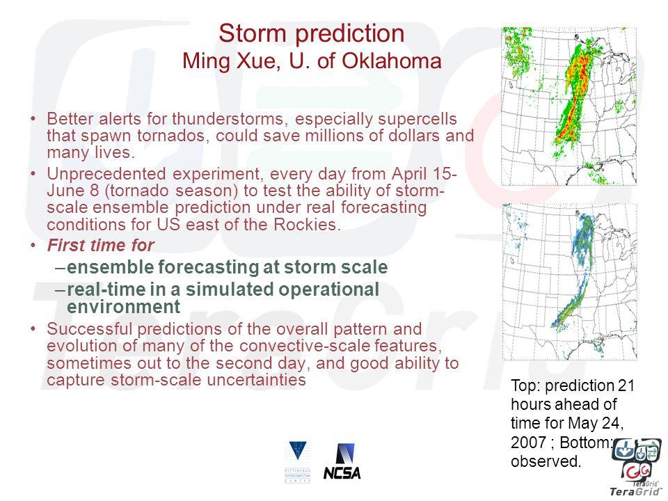 Storm prediction Ming Xue, U.
