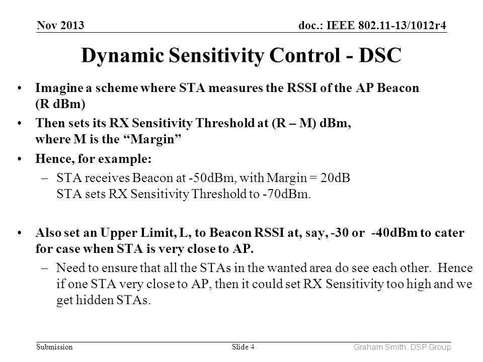 doc.: IEEE 802.11-13/1012r4 Submission L = Upper LimitM = MarginR = Received RSSI RX Sensitivity, RxS Reff = MIN (RxS, L) RxS = (Reff – M) Example, FOR L = -40dBm and M = 20dB CCA Threshold/RX Sensitivity Nov 2013 Graham Smith, DSP GroupSlide 5 RSSI, R dBmReffRx Sensitivity, dBm -30-40-60 -40 -60 -50 -70 -60 -80
