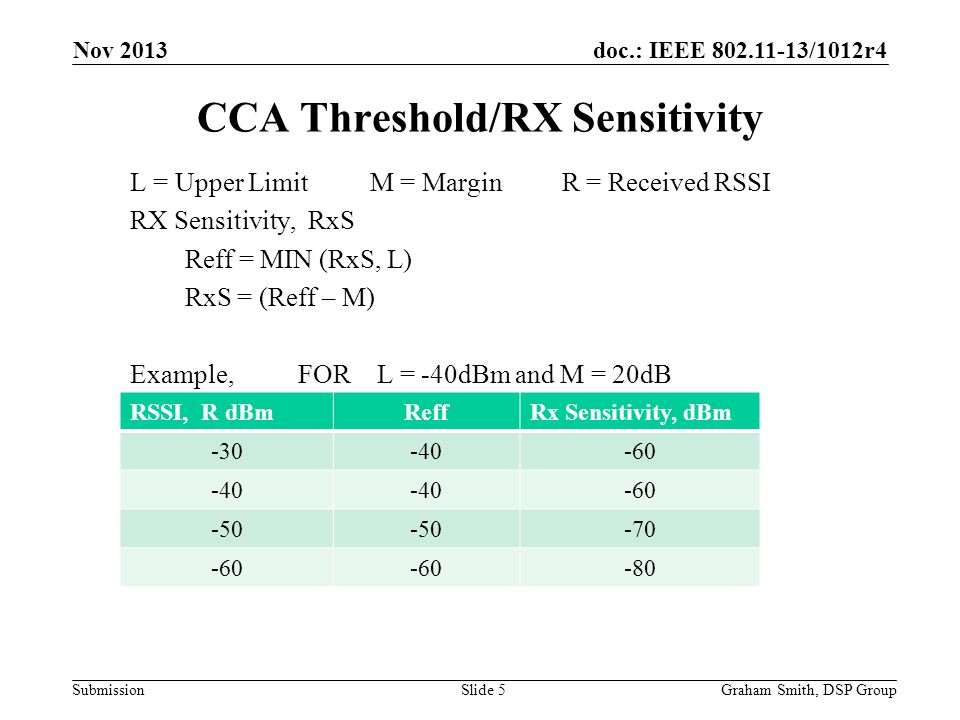 doc.: IEEE 802.11-13/1012r4 Submission Coverage and Capacity - Conventional Graham Smith, DSP GroupSlide 16 Nov 2013