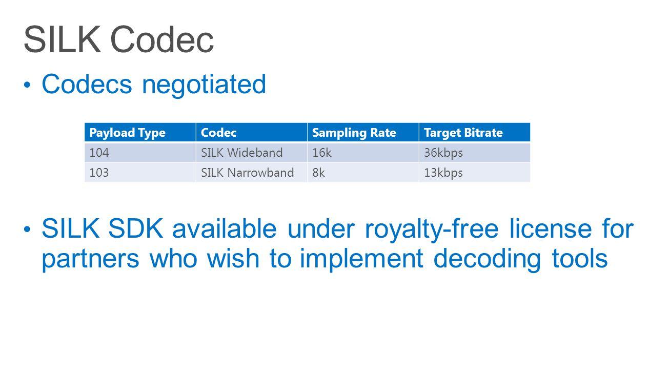 Payload TypeCodecSampling RateTarget Bitrate 104SILK Wideband16k36kbps 103SILK Narrowband8k13kbps