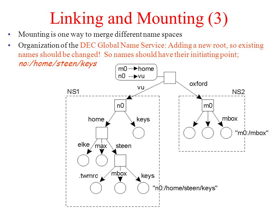 Rasool Jalili, OS2, Sem1 82-83 Linking and Mounting (3) Mounting is one way to merge different name spaces Organization of the DEC Global Name Service: Adding a new root, so existing names should be changed.