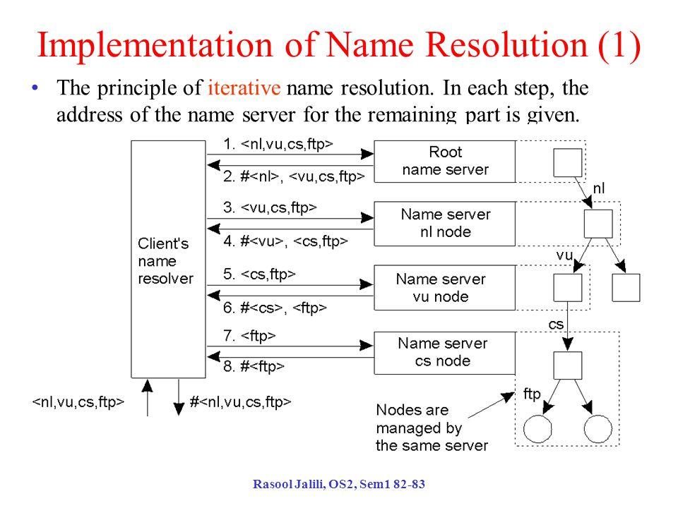 Rasool Jalili, OS2, Sem1 82-83 Implementation of Name Resolution (1) The principle of iterative name resolution.