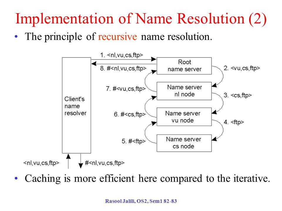 Rasool Jalili, OS2, Sem1 82-83 Implementation of Name Resolution (2) The principle of recursive name resolution.