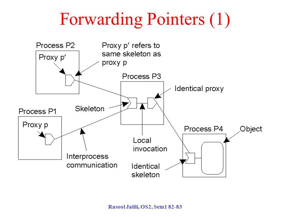 Rasool Jalili, OS2, Sem1 82-83 Forwarding Pointers (1) The principle of forwarding pointers using (proxy, skeleton) pairs.