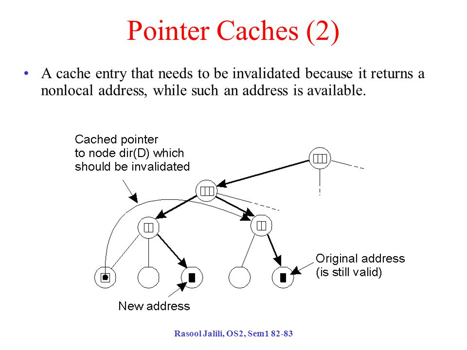 Rasool Jalili, OS2, Sem1 82-83 Pointer Caches (2) A cache entry that needs to be invalidated because it returns a nonlocal address, while such an address is available.