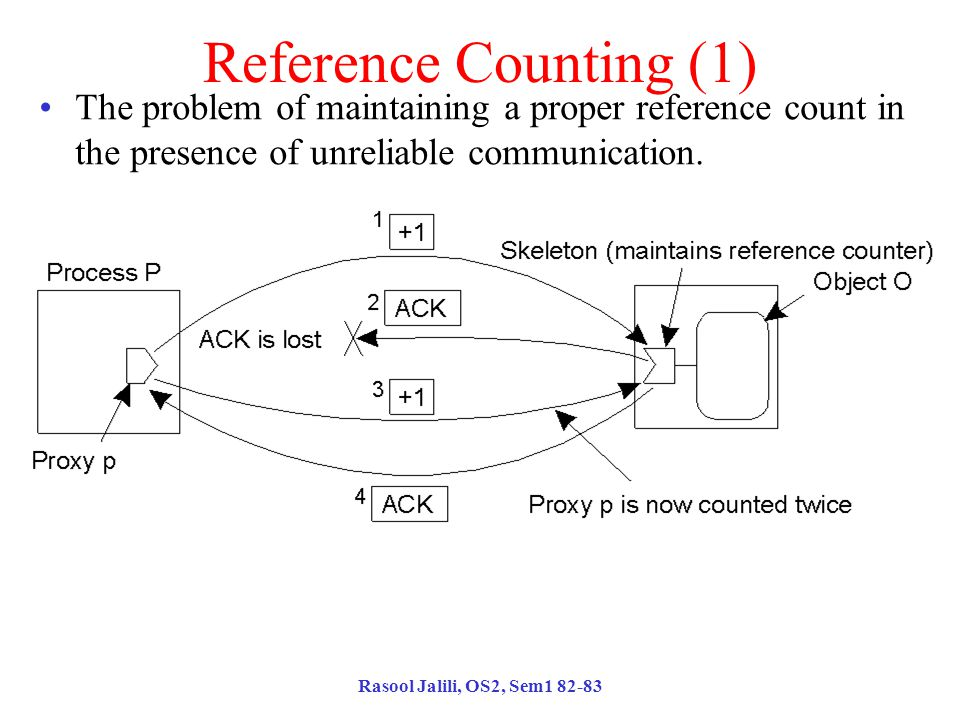 Rasool Jalili, OS2, Sem1 82-83 Reference Counting (1) The problem of maintaining a proper reference count in the presence of unreliable communication.