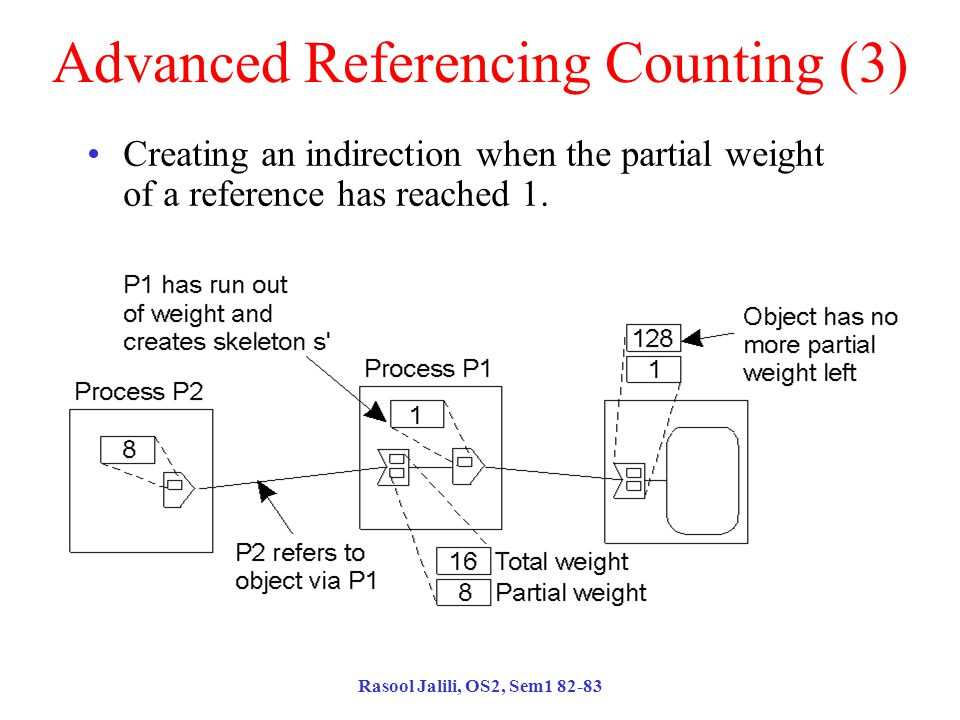 Rasool Jalili, OS2, Sem1 82-83 Advanced Referencing Counting (3) Creating an indirection when the partial weight of a reference has reached 1.