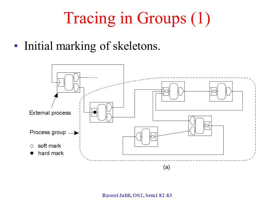 Rasool Jalili, OS2, Sem1 82-83 Tracing in Groups (1) Initial marking of skeletons.