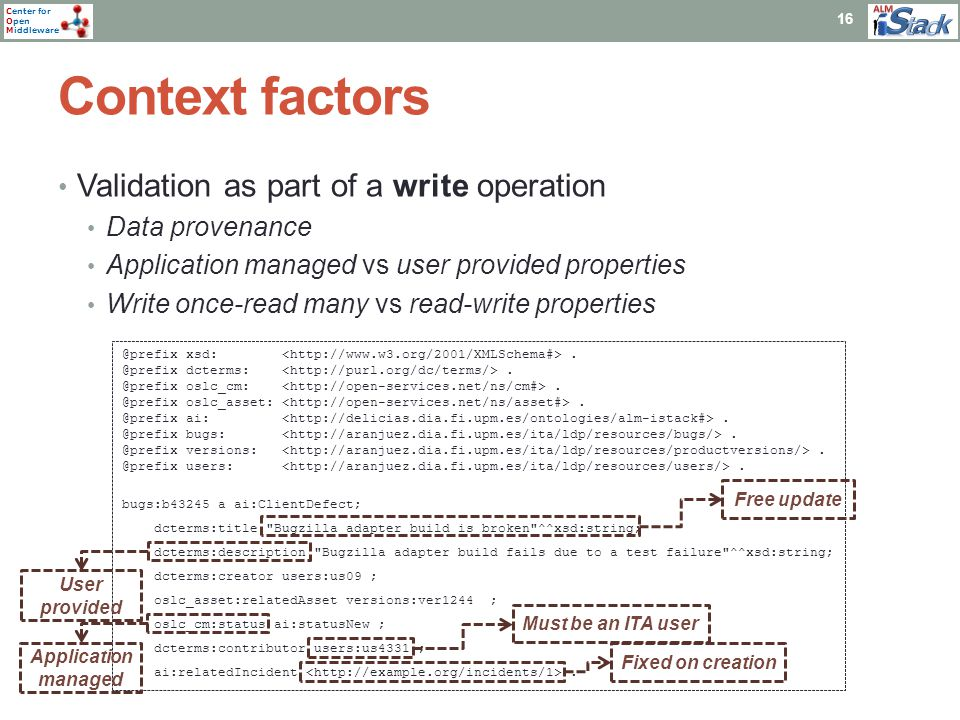 Center for Open Middleware Context factors 16 Validation as part of a write operation Data provenance Application managed vs user provided properties Write once-read many vs read-write properties @prefix xsd:.